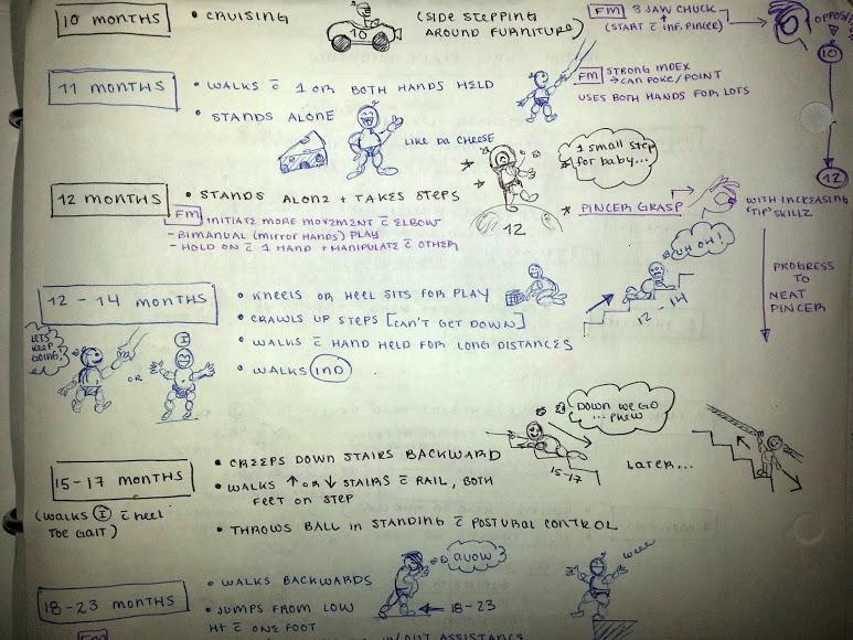 My classmate Krysten makes beautiful spreadsheets....I do this. (thank goodness Krysten shares !)