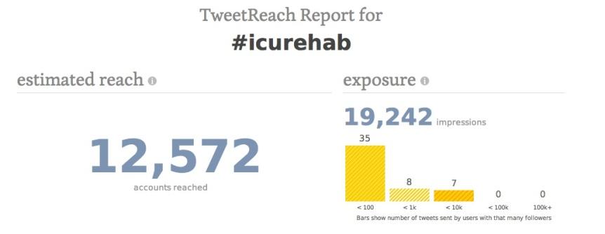 #icurehab