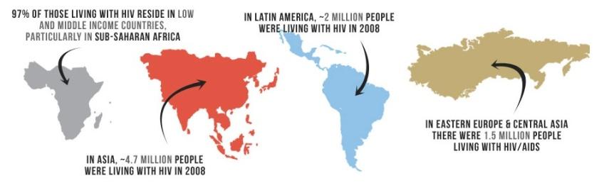global stats