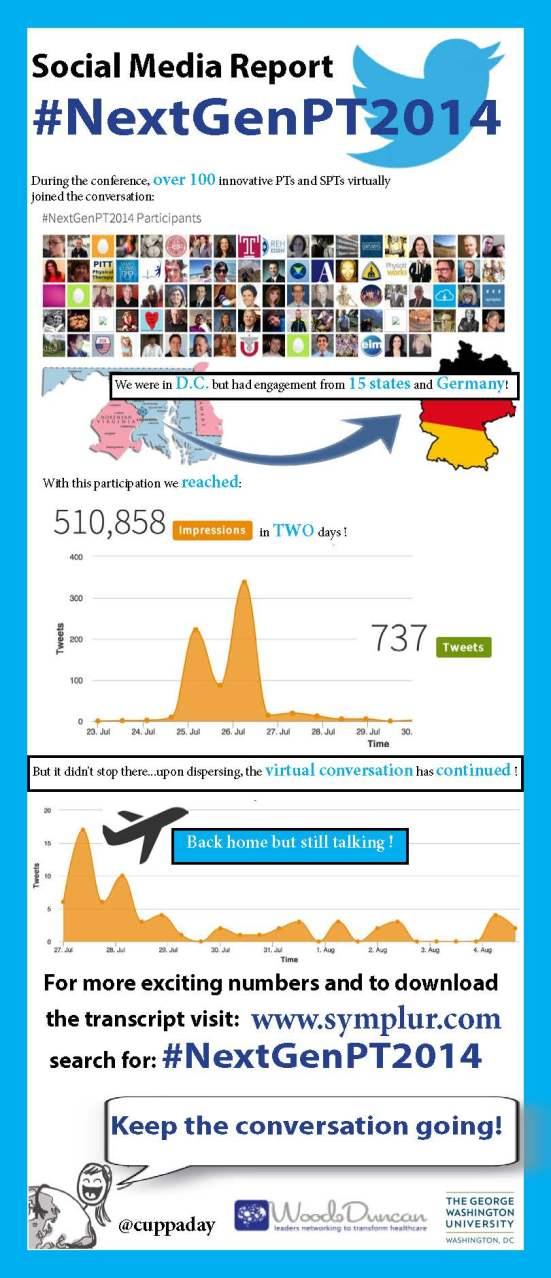 Social Media Report Next Gen PT 2014